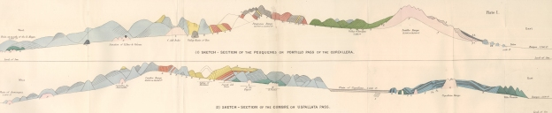 Geological sections from Darwin's Geology of South America